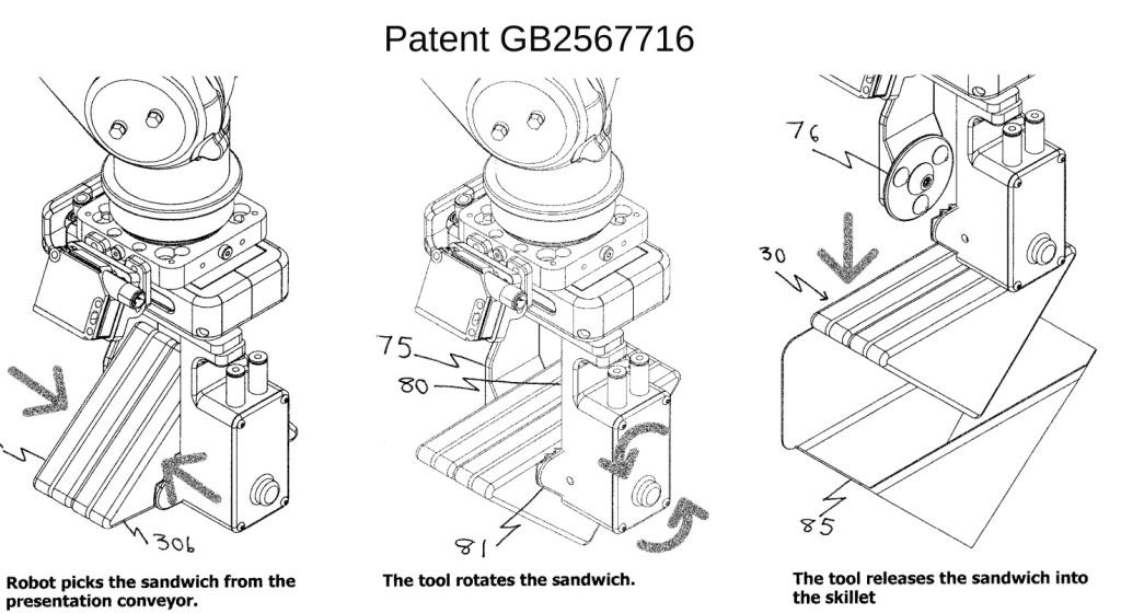 Robot sandwich tool patent